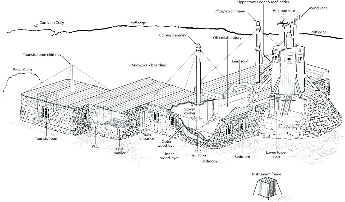 Ben Nevis summit observatory, cut-away line illustration detailing the original structure. Illustration by Jeremy Ashcroft.